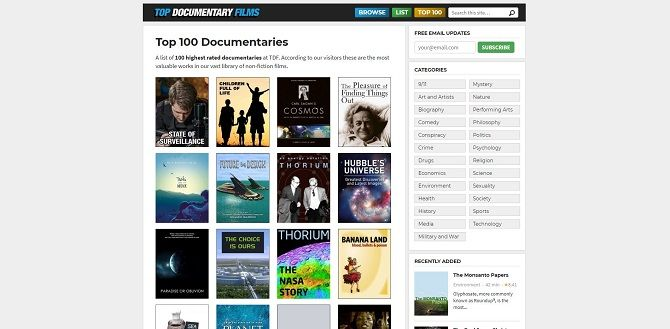 Top free movies streaming sites - Best documentaries